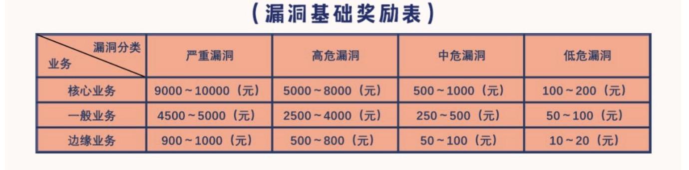 https://momo-mmsrc.oss-cn-hangzhou.aliyuncs.com/img-10a11c8c-5546-399d-b6d7-11e4d3e7f3ca.jpeg