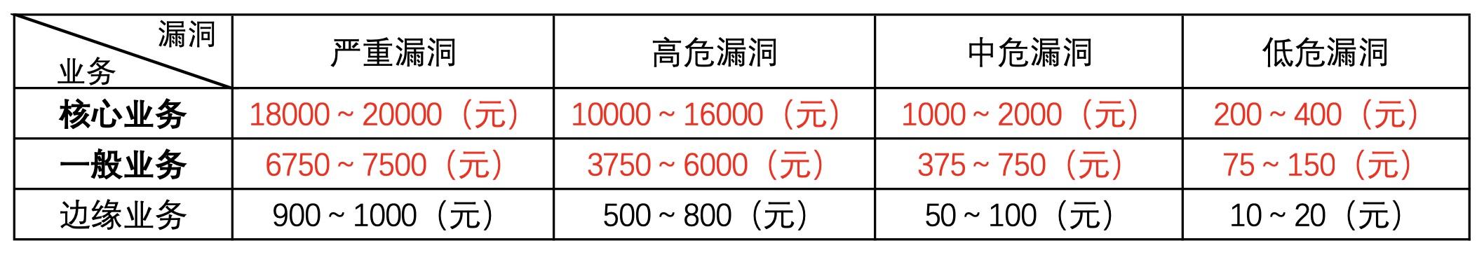 https://momo-mmsrc.oss-cn-hangzhou.aliyuncs.com/img-204656a8-adb5-36d0-934c-5ea5a7c4e396.jpeg