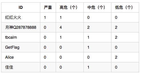 https://momo-mmsrc.oss-cn-hangzhou.aliyuncs.com/img-27bc5735-39ae-3ed7-b6ff-4921494d7f87.png