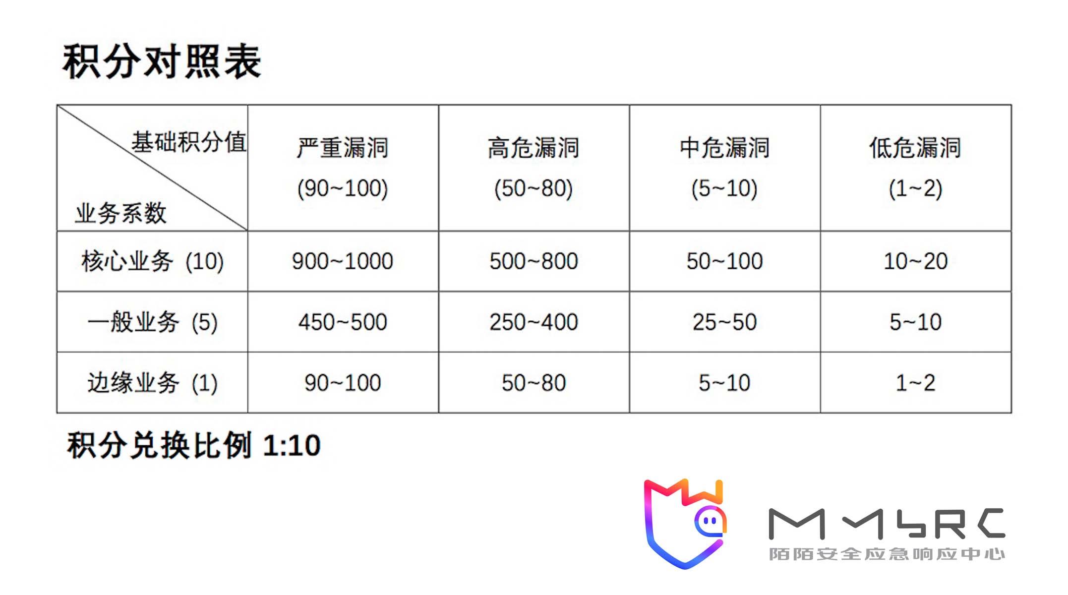 https://momo-mmsrc.oss-cn-hangzhou.aliyuncs.com/img-27ee61f4-3164-3f6e-8f8a-aa5fc8e743ad.jpeg