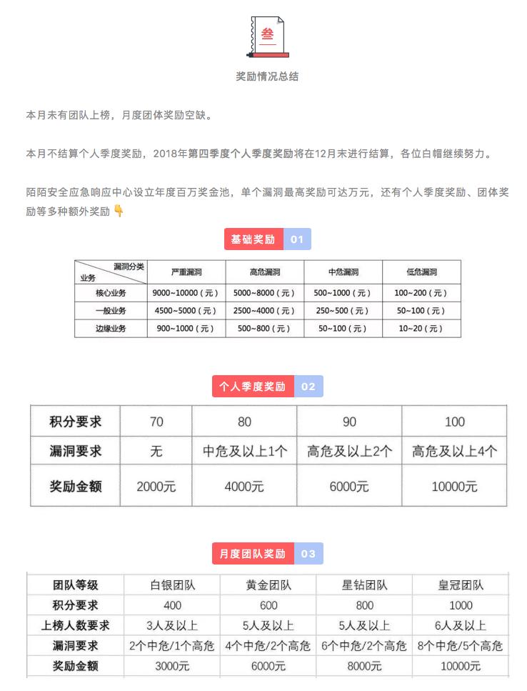 https://momo-mmsrc.oss-cn-hangzhou.aliyuncs.com/img-3433c9c3-c606-383a-ab75-46c1dd4b3bf8.png