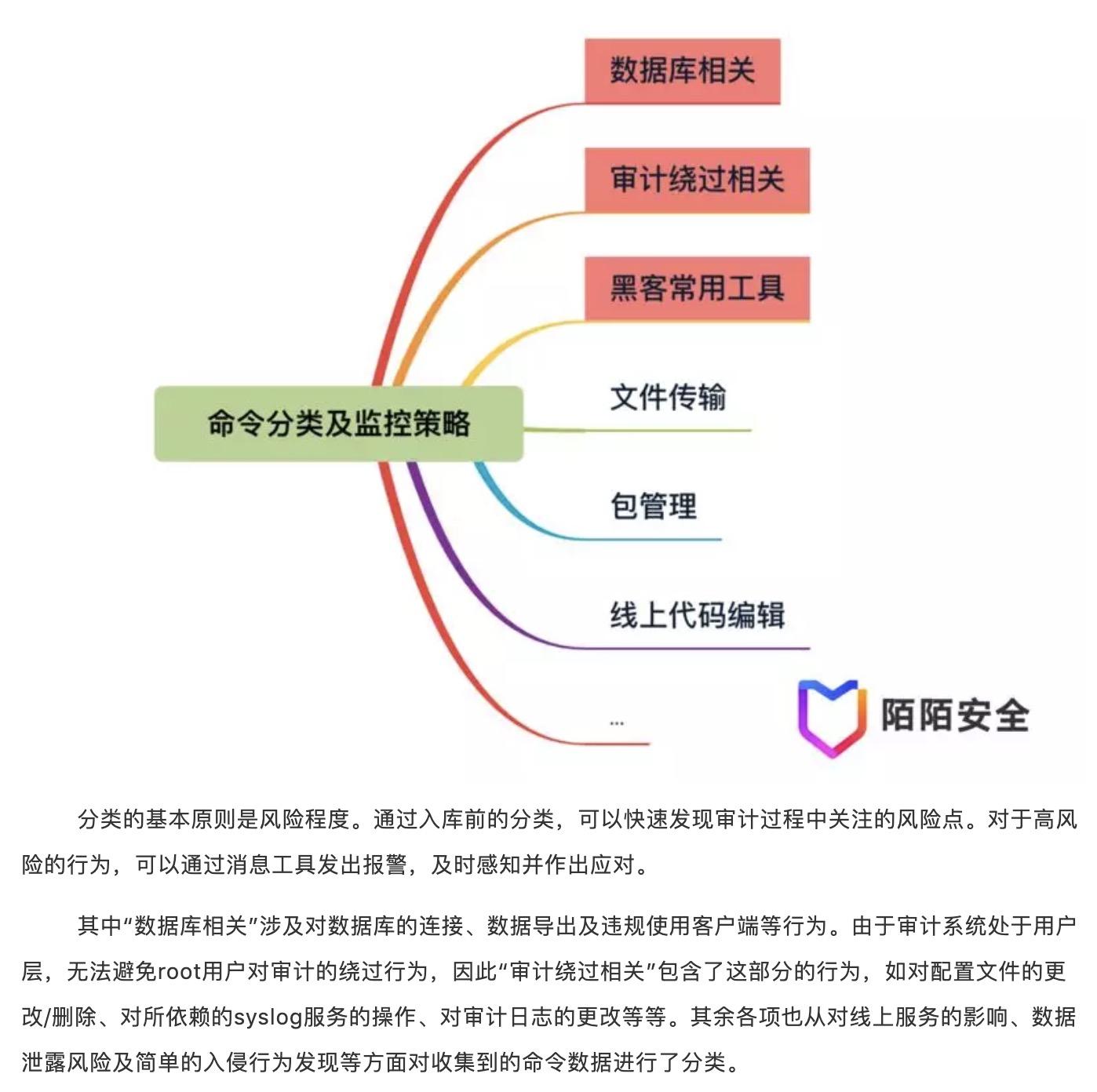https://momo-mmsrc.oss-cn-hangzhou.aliyuncs.com/img-357083fa-a94d-3cc0-8686-24cfc631a9fd.jpeg