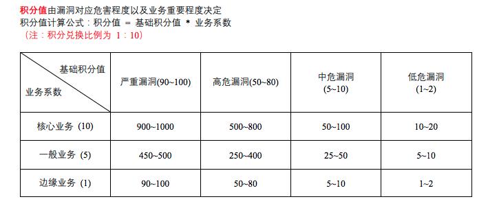 https://momo-mmsrc.oss-cn-hangzhou.aliyuncs.com/img-3584b17d-6161-390d-a2a6-641fdd12d8c7.png