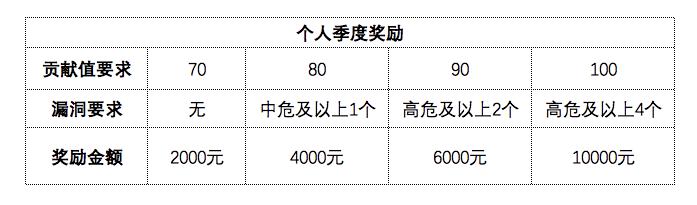 https://momo-mmsrc.oss-cn-hangzhou.aliyuncs.com/img-3e988516-dceb-3cf4-adf3-2e45b44e1549.png