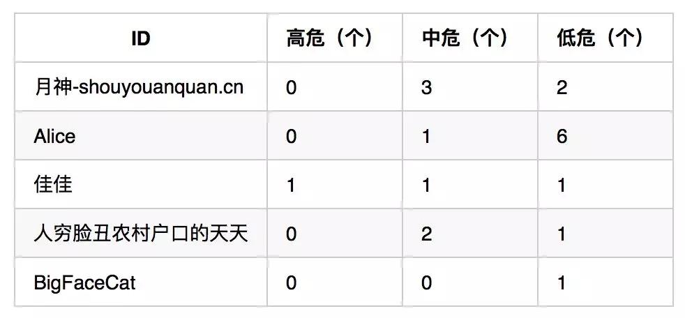 https://momo-mmsrc.oss-cn-hangzhou.aliyuncs.com/img-3f7b2f05-51c2-3618-a28d-e78e81dd47e1.jpeg