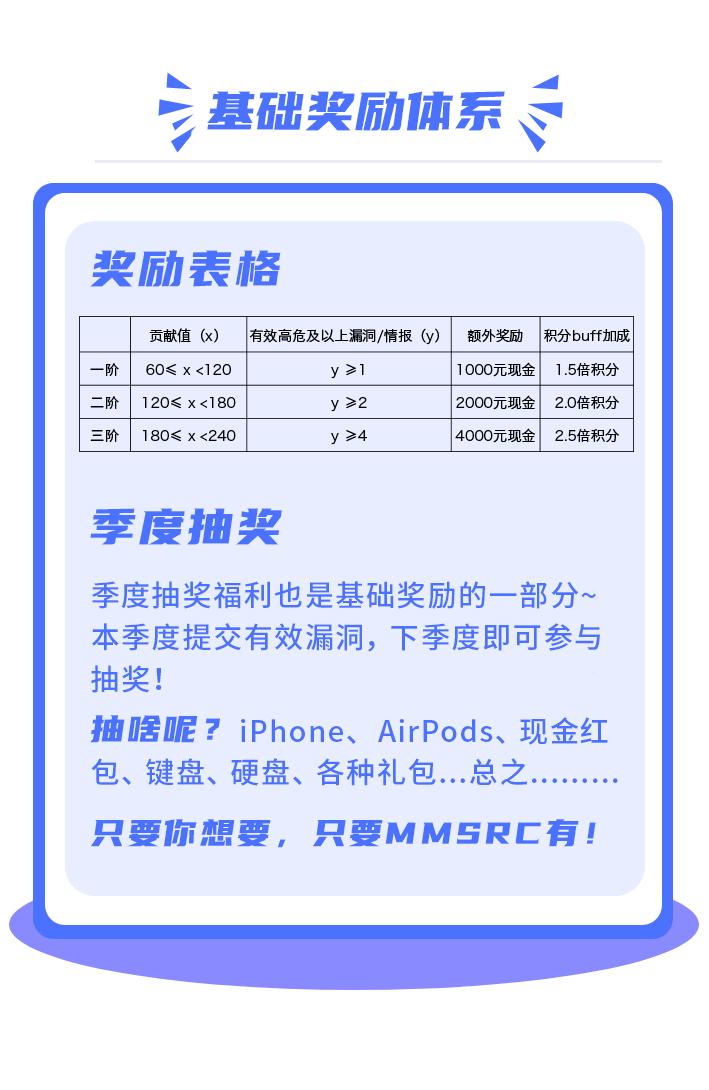 https://momo-mmsrc.oss-cn-hangzhou.aliyuncs.com/img-48bf8834-d6ef-328c-9263-39b4d2205ddc.png
