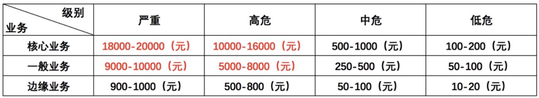 https://momo-mmsrc.oss-cn-hangzhou.aliyuncs.com/img-5197ff38-4572-367c-a2e3-a5c17d99bedf.png
