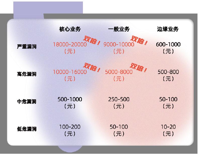 https://momo-mmsrc.oss-cn-hangzhou.aliyuncs.com/img-54f79f50-e056-35a5-8105-16eb666f7a53.png