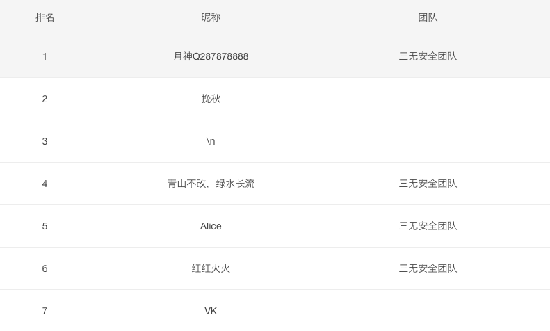https://momo-mmsrc.oss-cn-hangzhou.aliyuncs.com/img-58f3c670-d3fd-384c-95bc-32d69df96f33.png
