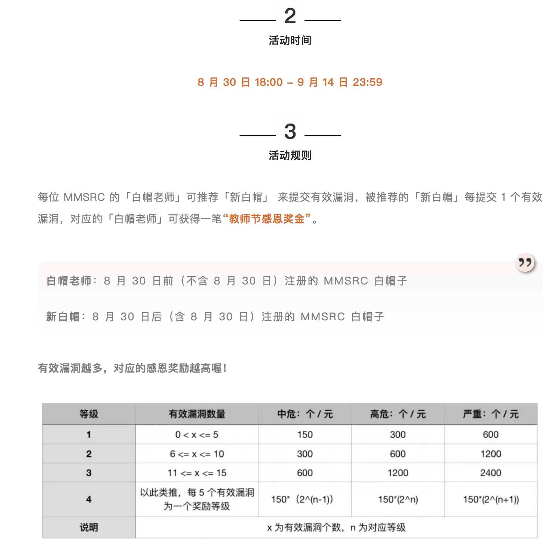 https://momo-mmsrc.oss-cn-hangzhou.aliyuncs.com/img-5be72145-518c-3193-9fe0-57a4fdfbdcba.png