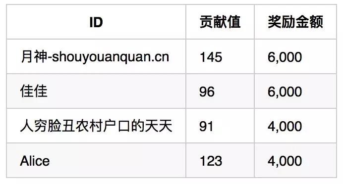 https://momo-mmsrc.oss-cn-hangzhou.aliyuncs.com/img-5e9b84d5-1512-3be7-9941-0d024f245fb9.jpeg