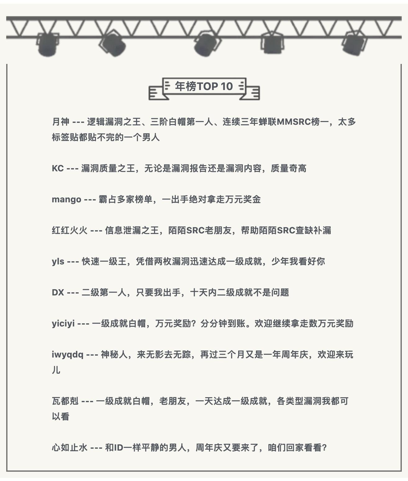 https://momo-mmsrc.oss-cn-hangzhou.aliyuncs.com/img-6a3ff527-3e51-39a0-9d79-d1188bae03a6.png