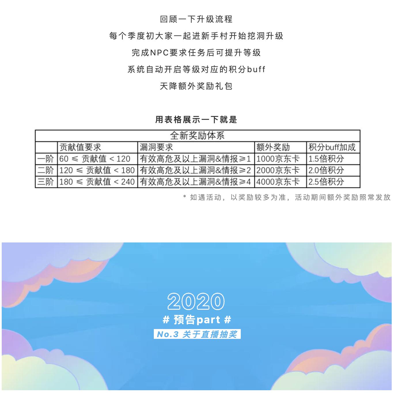 https://momo-mmsrc.oss-cn-hangzhou.aliyuncs.com/img-7c318986-95a0-320d-be1c-320d5d537022.png