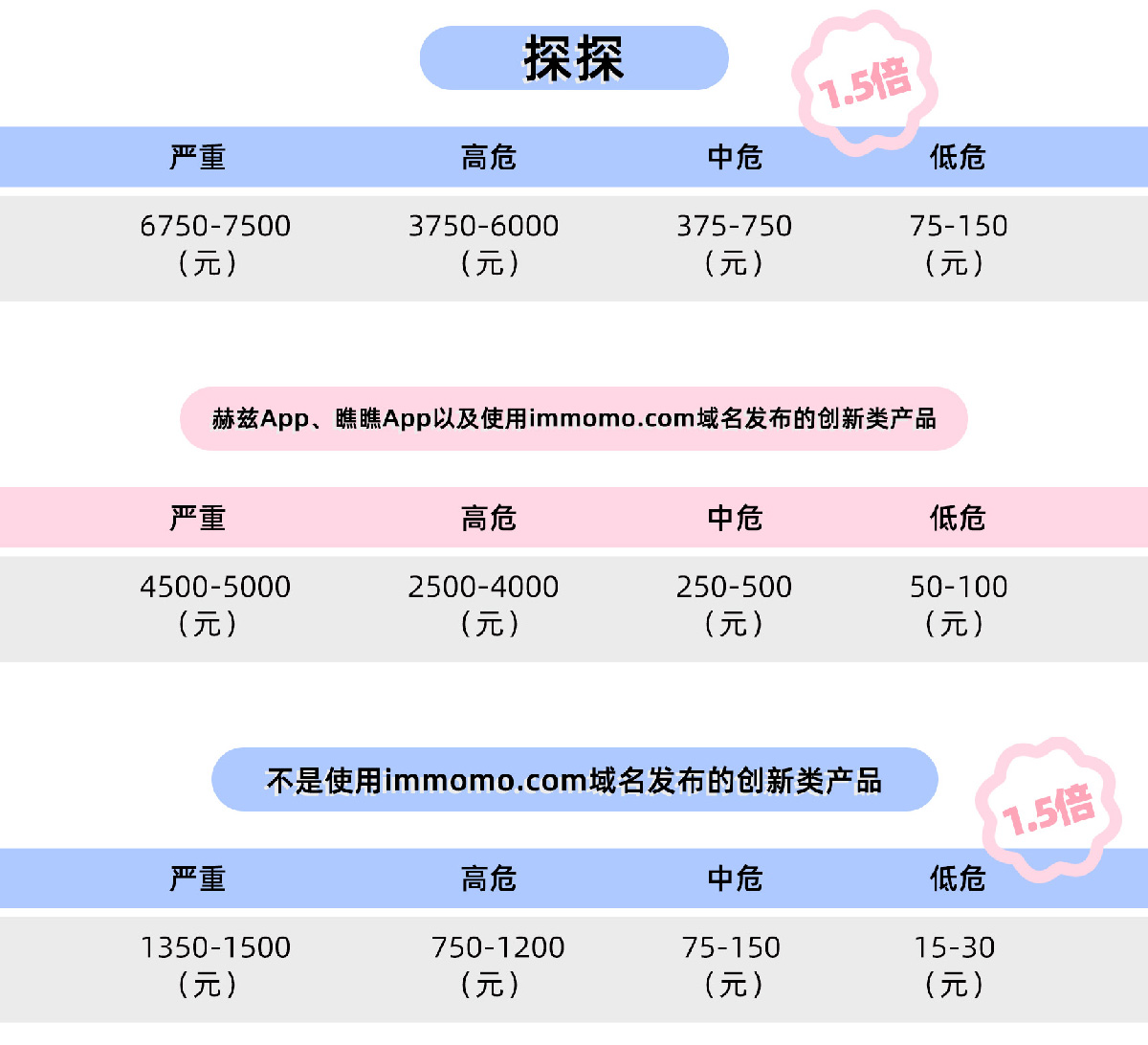 https://momo-mmsrc.oss-cn-hangzhou.aliyuncs.com/img-80d513b6-98d8-330a-b3e6-20e029a557c6.jpeg