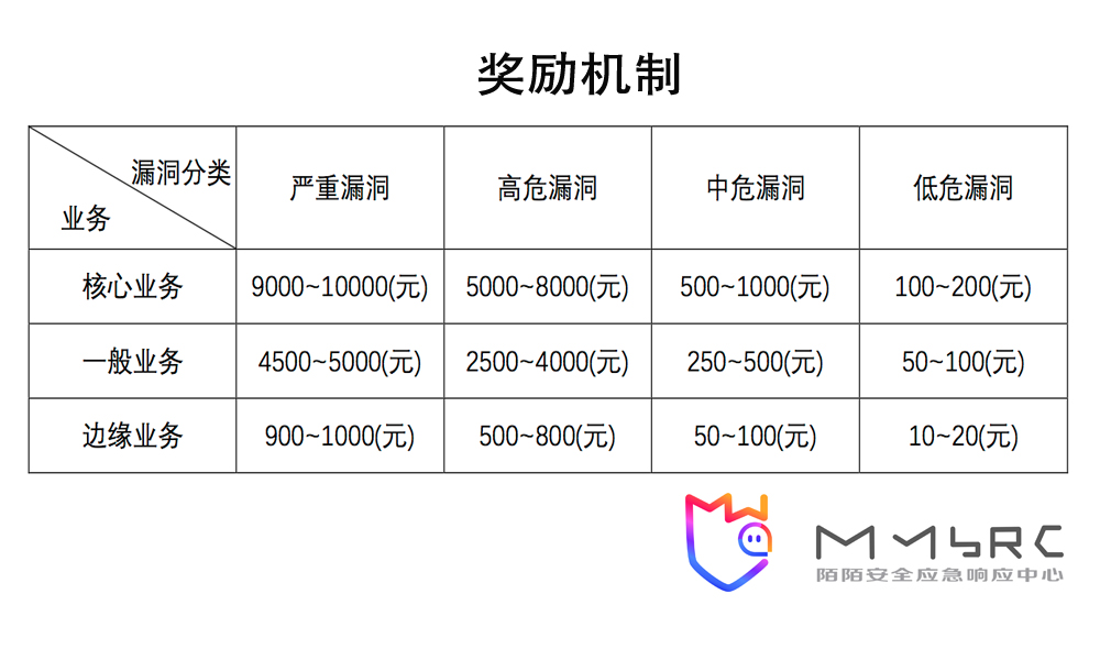 https://momo-mmsrc.oss-cn-hangzhou.aliyuncs.com/img-85dcc403-2167-3073-9e17-45e22f9a00ee.jpeg