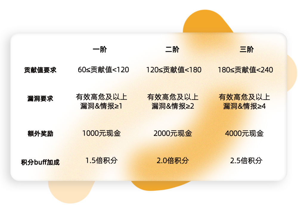 https://momo-mmsrc.oss-cn-hangzhou.aliyuncs.com/img-8f3d3676-a813-3677-8cc7-e279202aa5a1.png