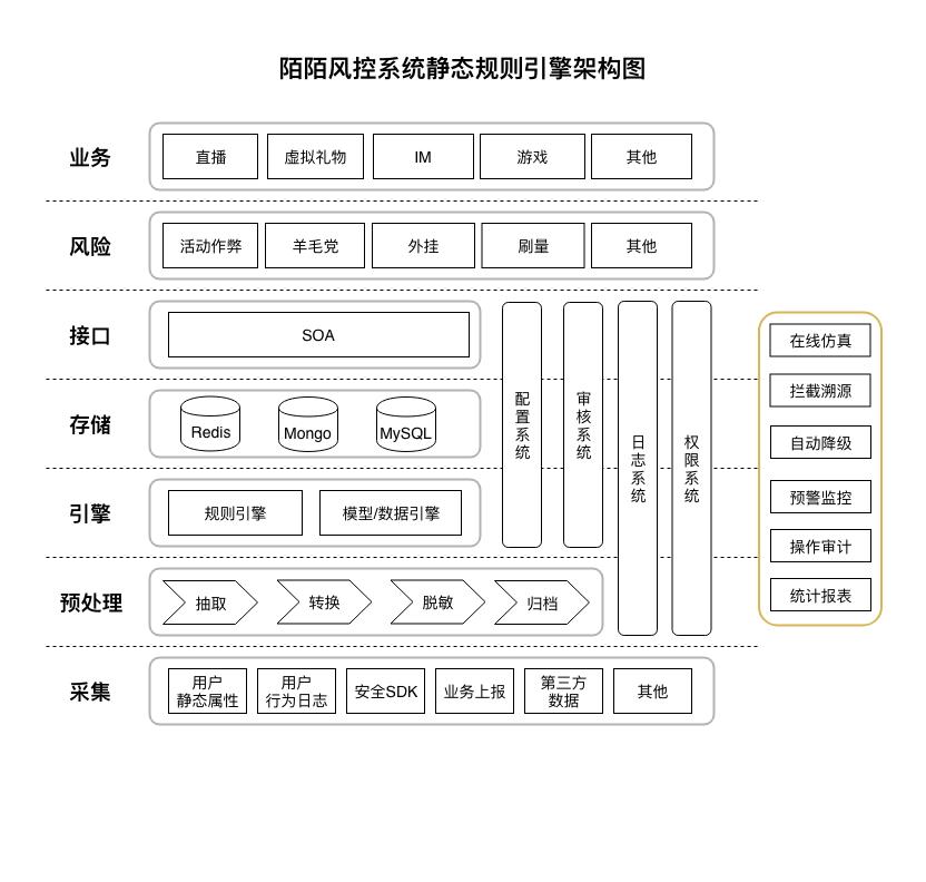 https://momo-mmsrc.oss-cn-hangzhou.aliyuncs.com/img-a35fdf01-5c43-34e5-ae15-866677da44b3.png