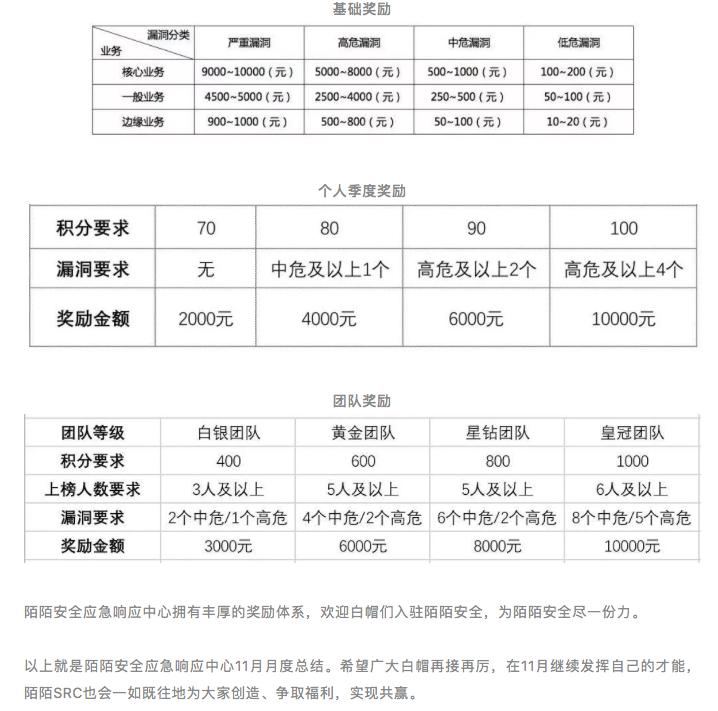 https://momo-mmsrc.oss-cn-hangzhou.aliyuncs.com/img-a846417e-d66d-3716-9d29-2ef1a953b4e0.png