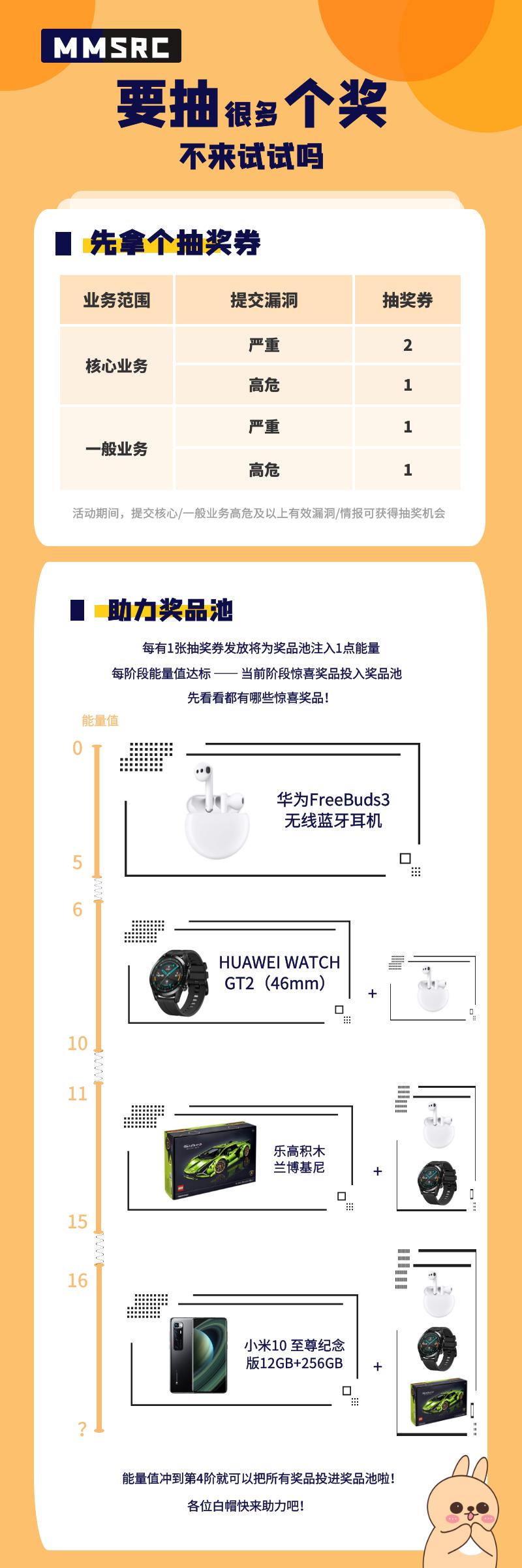 https://momo-mmsrc.oss-cn-hangzhou.aliyuncs.com/img-bf90a480-1f9a-399c-97b8-813d0dd0f111.png