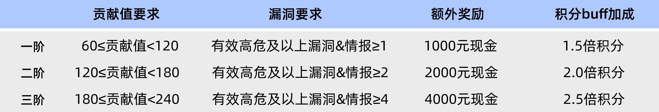 https://momo-mmsrc.oss-cn-hangzhou.aliyuncs.com/img-f57b5366-e45a-3e3e-bb83-0828840d3305.png