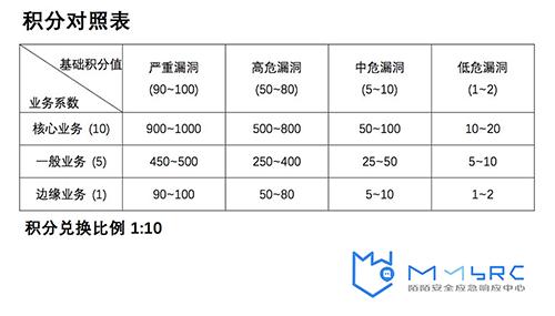 https://momo-mmsrc.oss-cn-hangzhou.aliyuncs.com/img-f5ecdbc5-9b86-35d2-87e6-b0a45cdd6adb.png